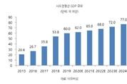 중국 지방 청년들, 소비시장 차세대 큰손으로 주목